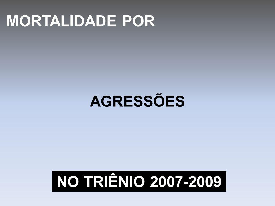 MORTALIDADE POR AGRESSÕES NO TRIÊNIO 2007-2009