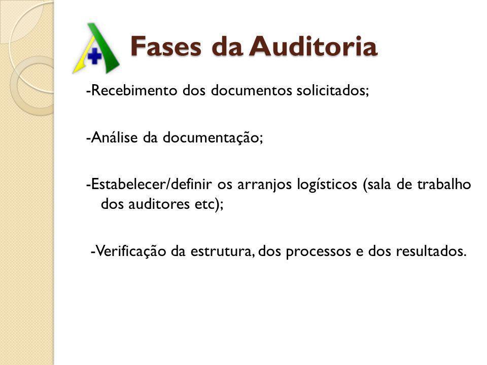 Fases da Auditoria -Recebimento dos documentos solicitados;