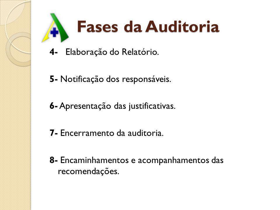 Fases da Auditoria