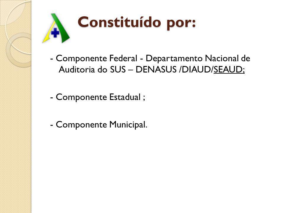 Constituído por: - Componente Federal - Departamento Nacional de Auditoria do SUS – DENASUS /DIAUD/SEAUD;