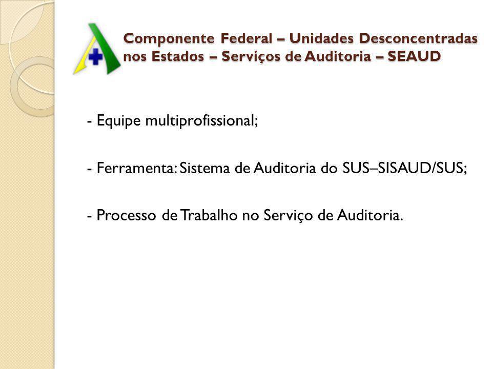 Componente Federal – Unidades Desconcentradas nos Estados – Serviços de Auditoria – SEAUD