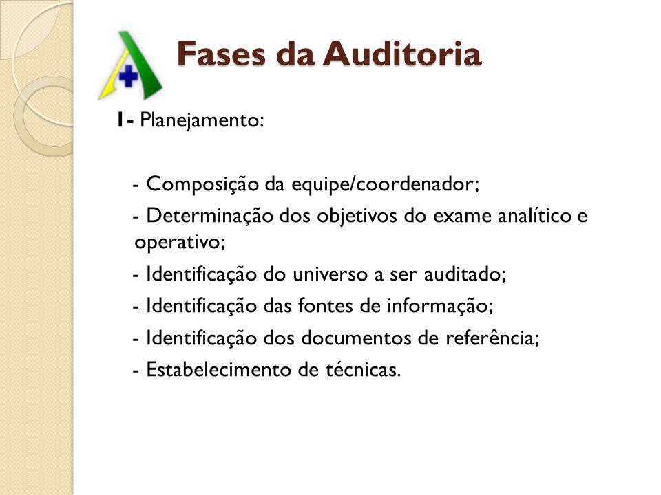 Fases da Auditoria 1- Planejamento: