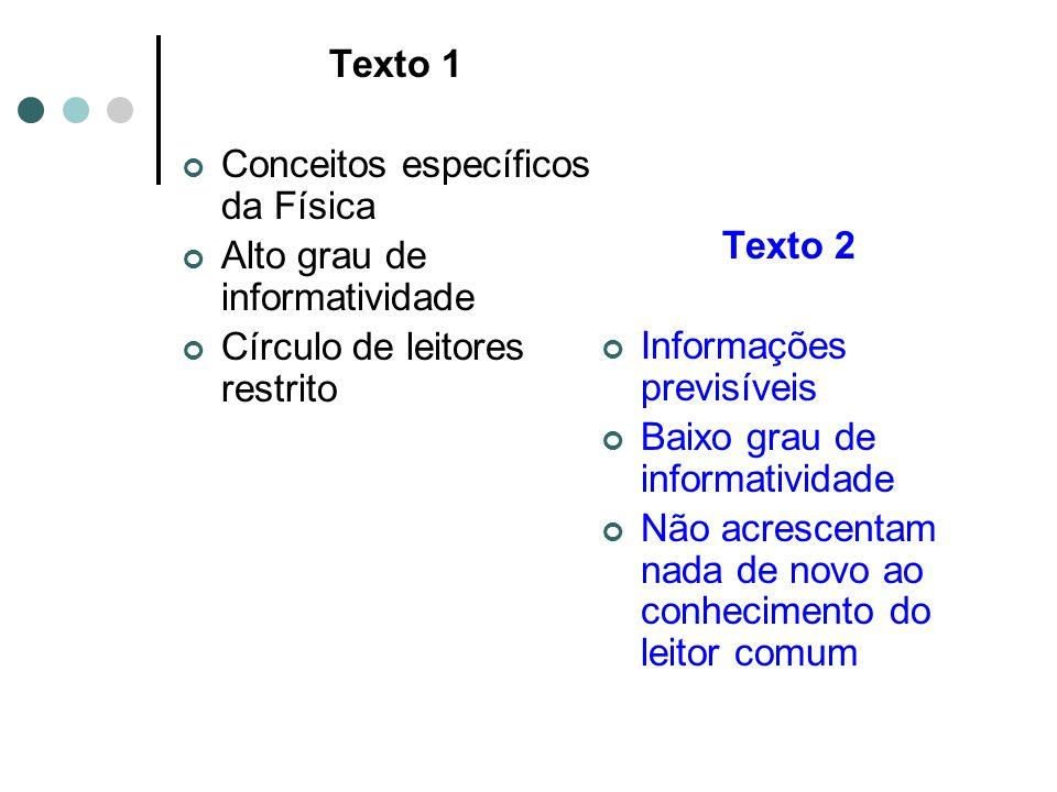 Texto 1 Conceitos específicos da Física. Alto grau de informatividade. Círculo de leitores restrito.