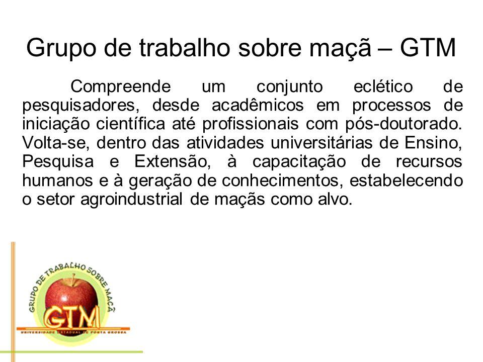 Grupo de trabalho sobre maçã – GTM