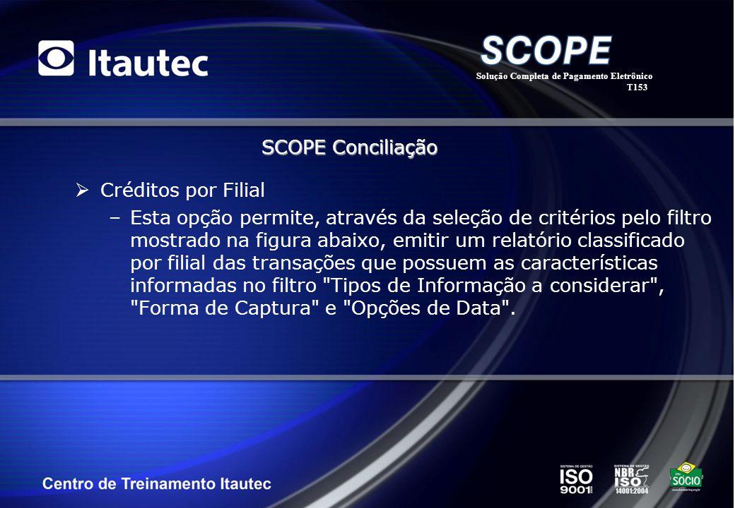 SCOPE Conciliação Créditos por Filial
