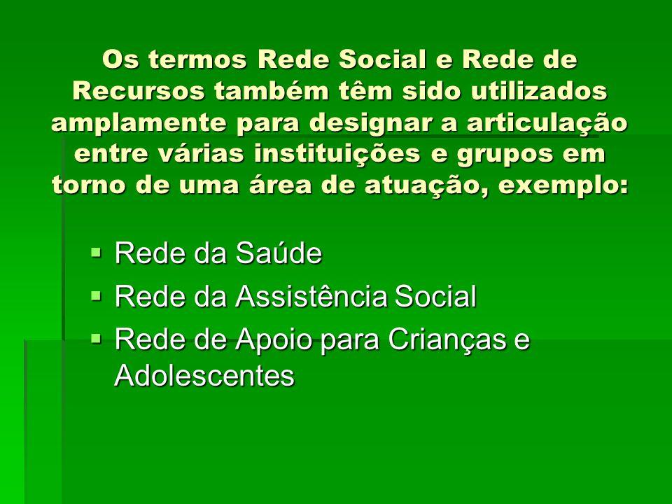 Rede da Assistência Social Rede de Apoio para Crianças e Adolescentes