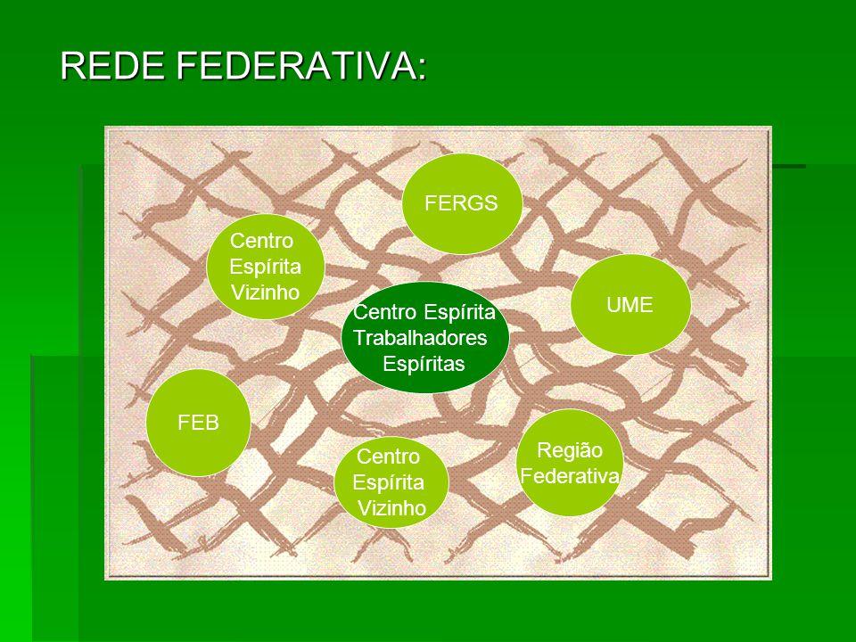 REDE FEDERATIVA: FERGS Centro Espírita Vizinho UME Centro Espírita