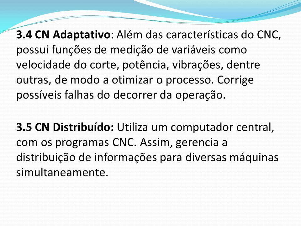 3.4 CN Adaptativo: Além das características do CNC, possui funções de medição de variáveis como velocidade do corte, potência, vibrações, dentre outras, de modo a otimizar o processo. Corrige possíveis falhas do decorrer da operação.