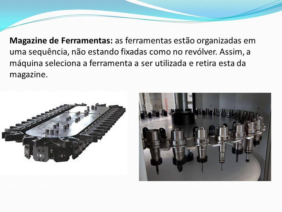 Magazine de Ferramentas: as ferramentas estão organizadas em uma sequência, não estando fixadas como no revólver.