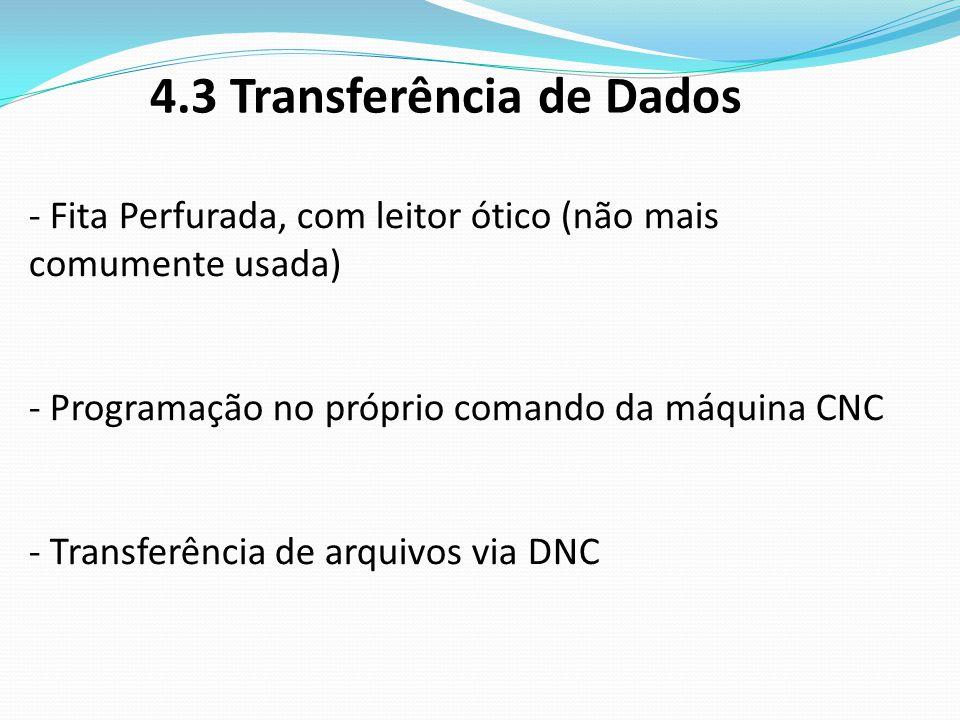 4.3 Transferência de Dados
