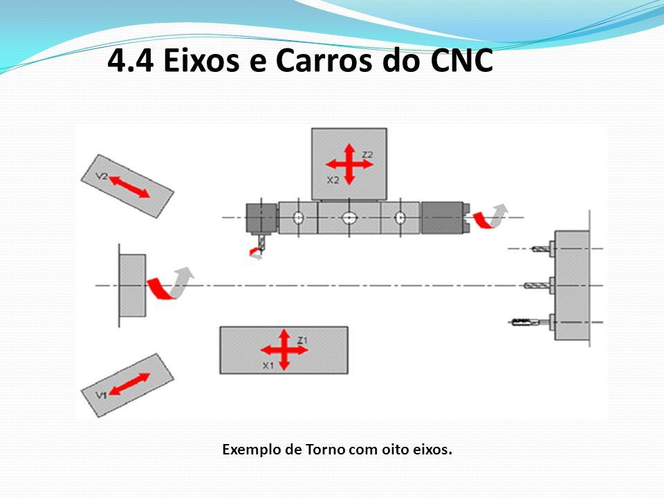 Exemplo de Torno com oito eixos.