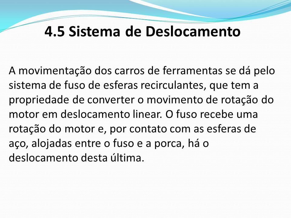 4.5 Sistema de Deslocamento