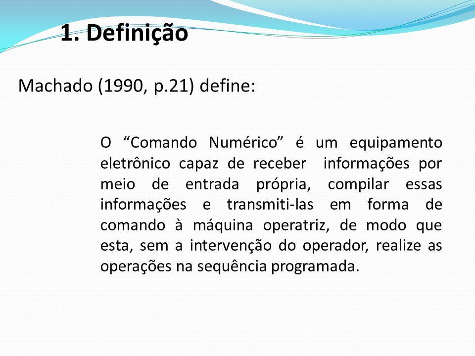 1. Definição Machado (1990, p.21) define: