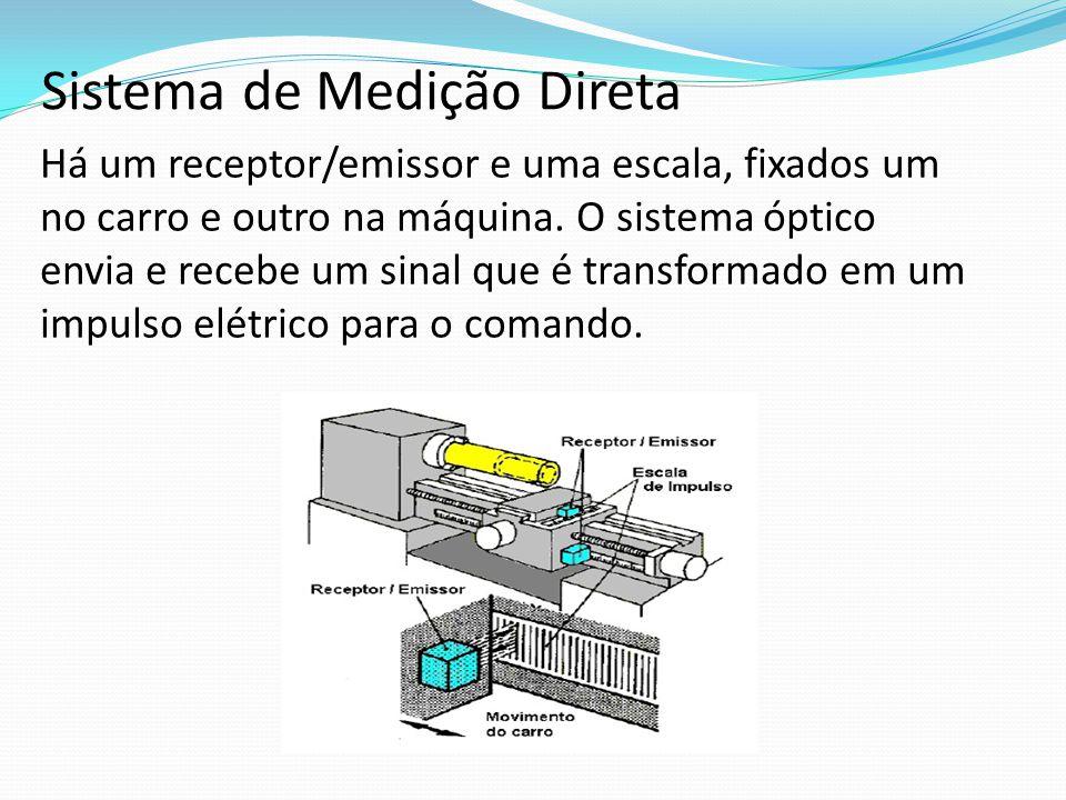 Sistema de Medição Direta