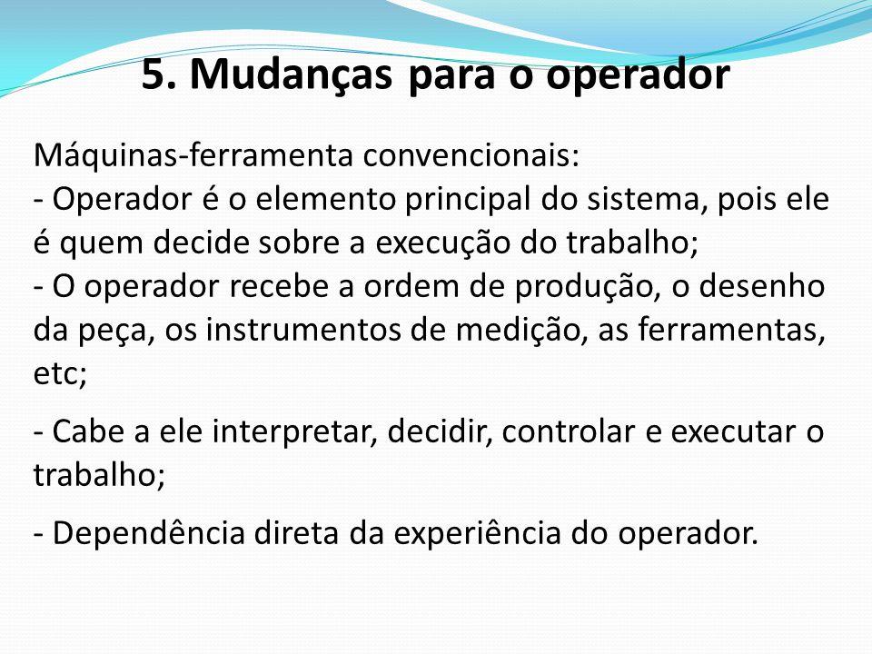 5. Mudanças para o operador