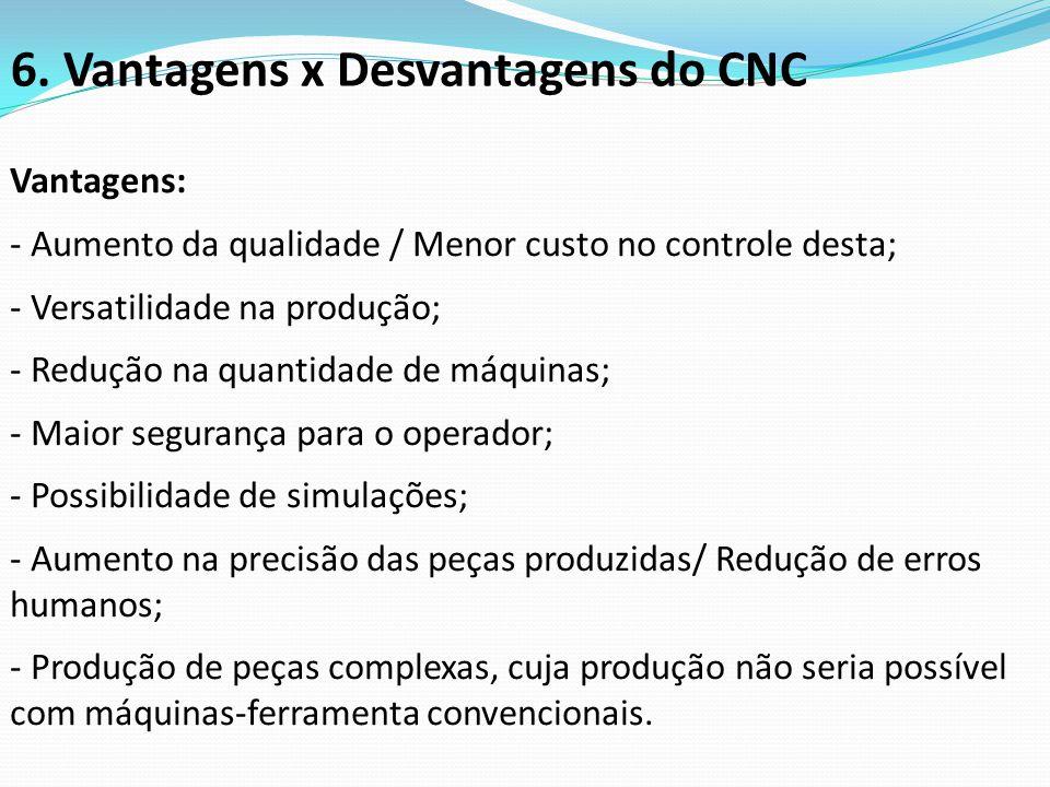 6. Vantagens x Desvantagens do CNC