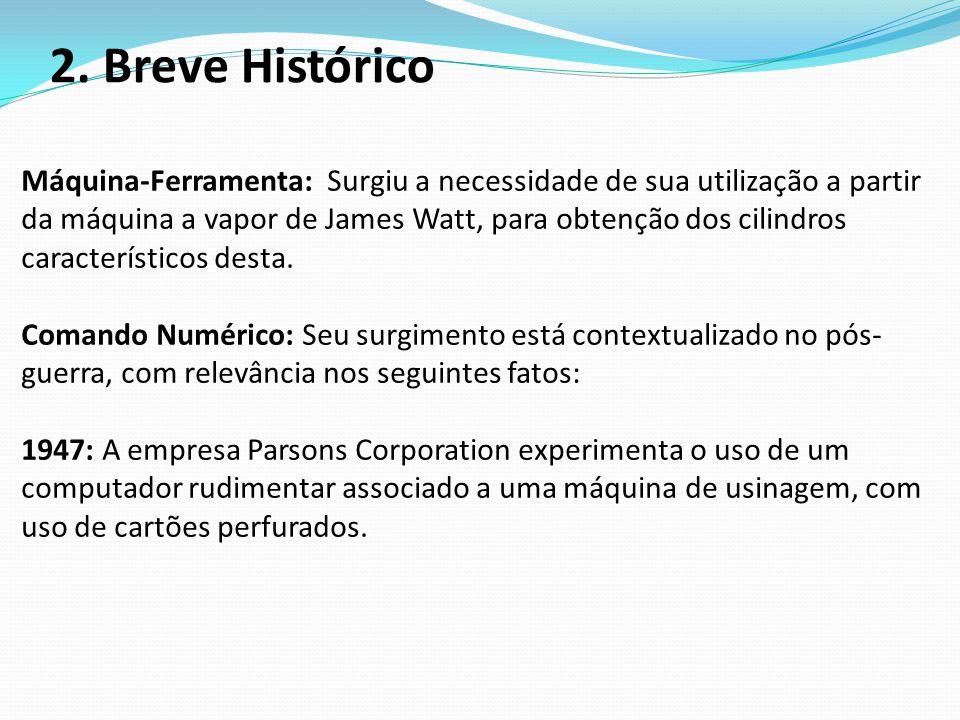 2. Breve Histórico