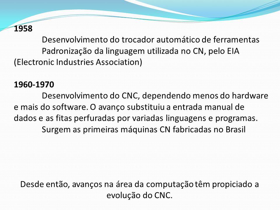 1958 Desenvolvimento do trocador automático de ferramentas. Padronização da linguagem utilizada no CN, pelo EIA (Electronic Industries Association)