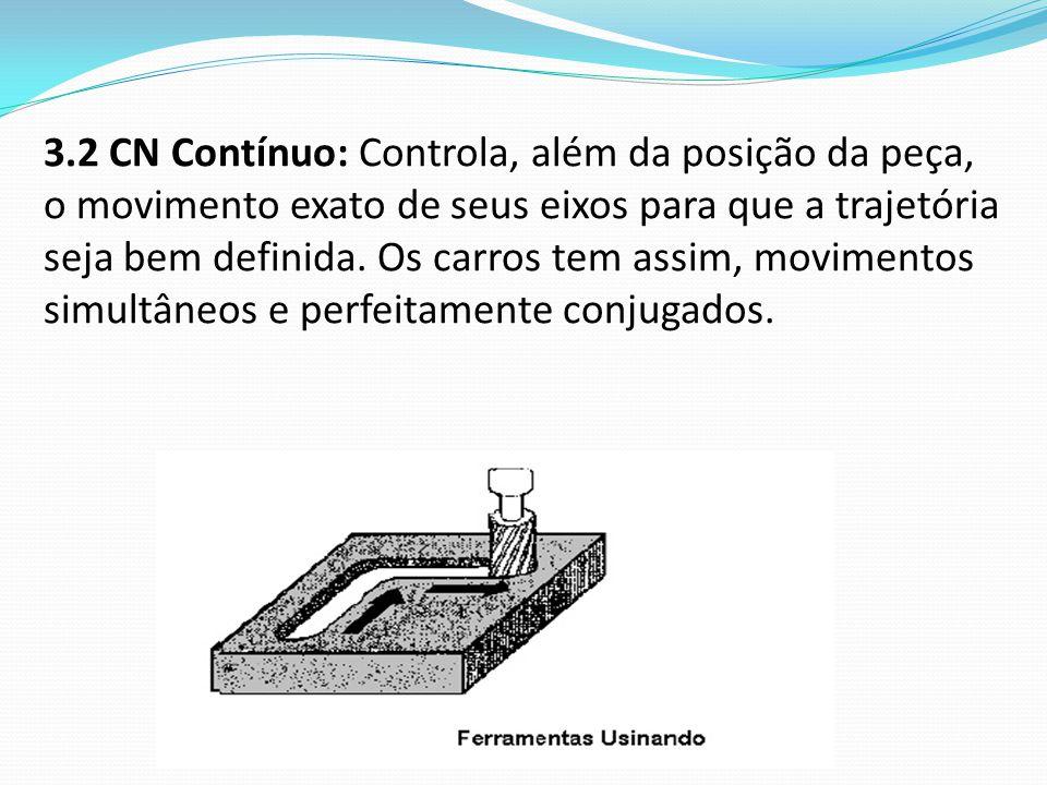 3.2 CN Contínuo: Controla, além da posição da peça, o movimento exato de seus eixos para que a trajetória seja bem definida.