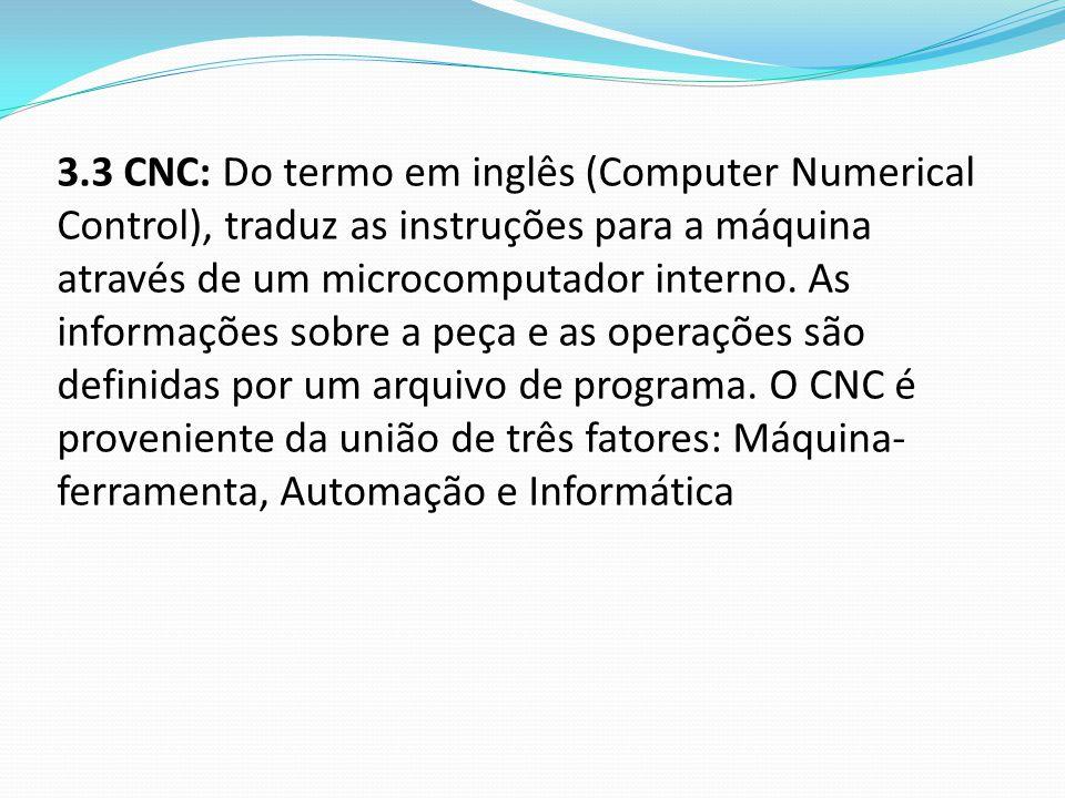 3.3 CNC: Do termo em inglês (Computer Numerical Control), traduz as instruções para a máquina através de um microcomputador interno.