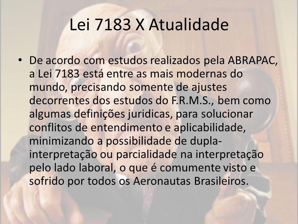 Lei 7183 X Atualidade