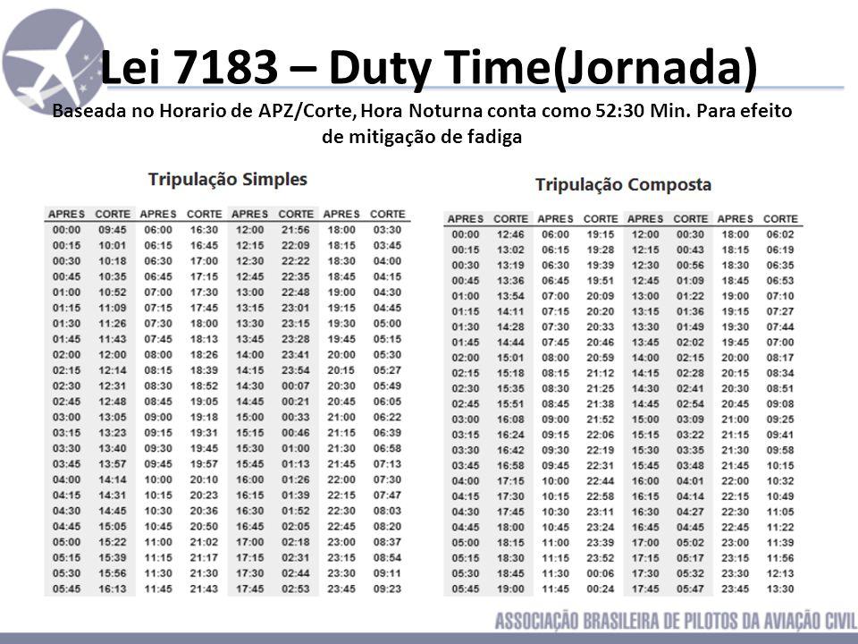 Lei 7183 – Duty Time(Jornada)