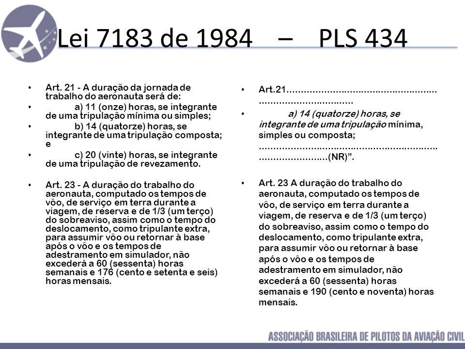 Lei 7183 de 1984 – PLS 434 Art. 21 - A duração da jornada de trabalho do aeronauta será de: