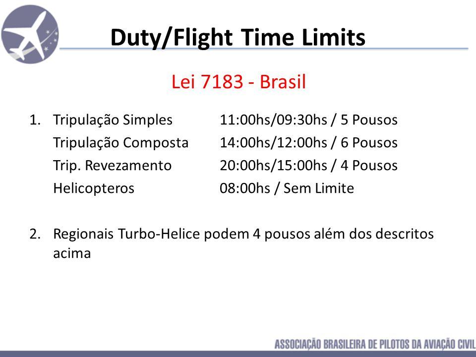 Duty/Flight Time Limits