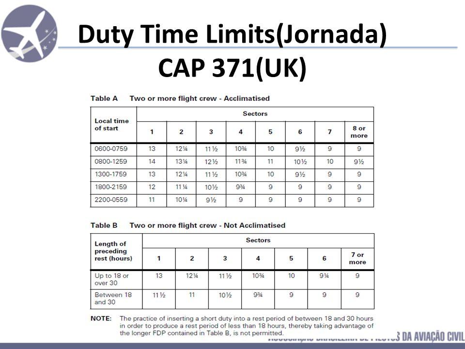 Duty Time Limits(Jornada) CAP 371(UK)