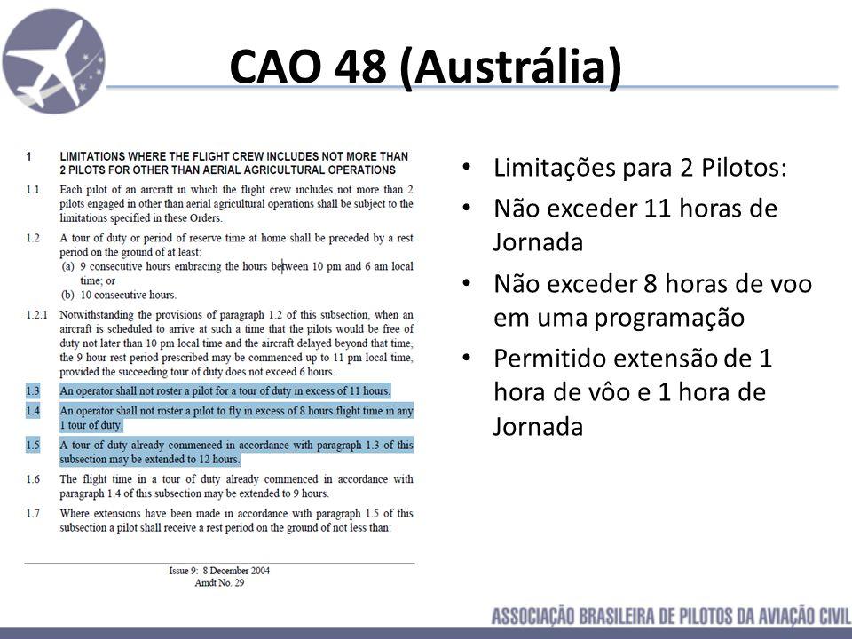 CAO 48 (Austrália) Limitações para 2 Pilotos: