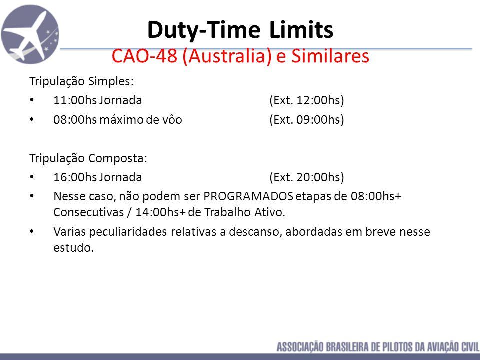 CAO-48 (Australia) e Similares