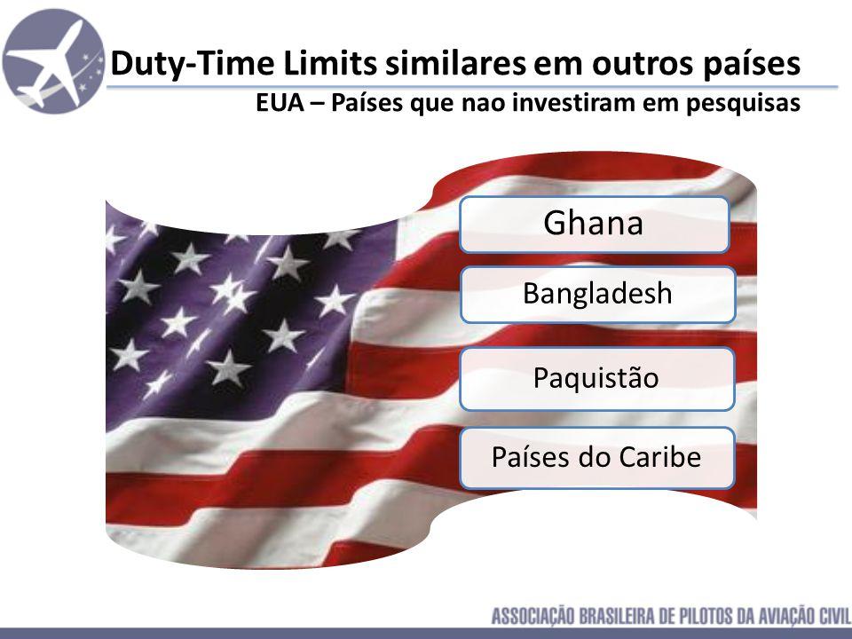Duty-Time Limits similares em outros países EUA – Países que nao investiram em pesquisas