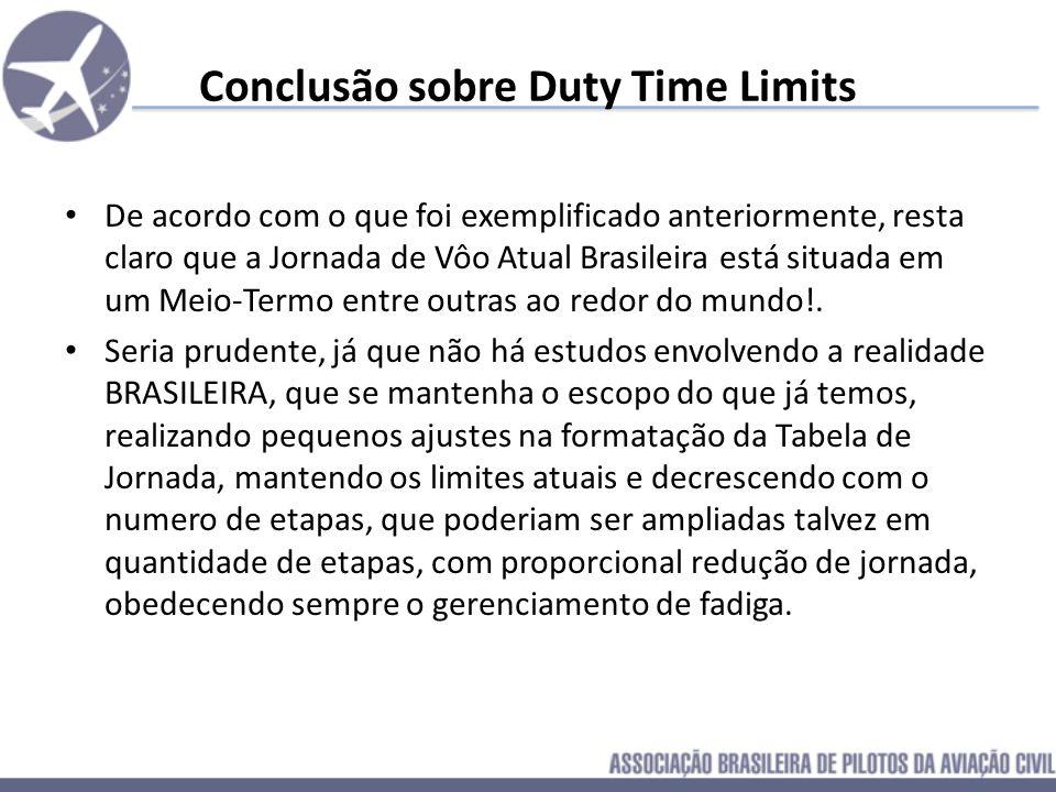 Conclusão sobre Duty Time Limits