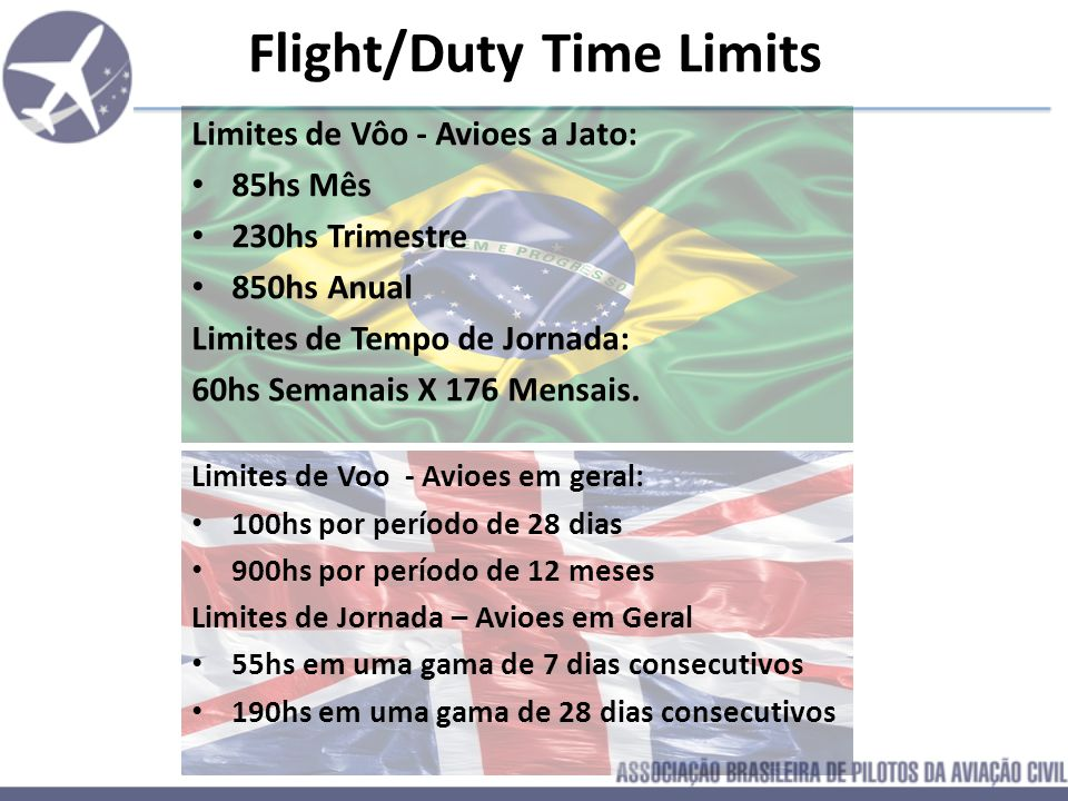 Flight/Duty Time Limits