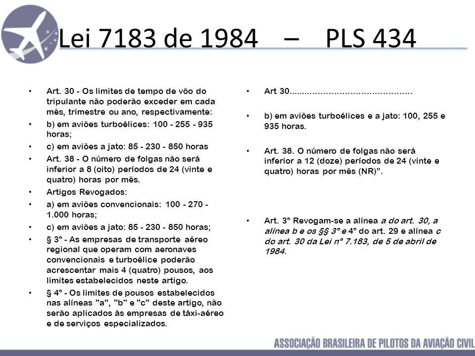 Lei 7183 de 1984 – PLS 434