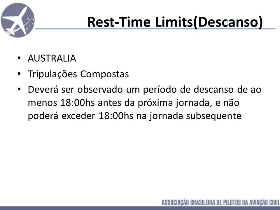 Rest-Time Limits(Descanso)