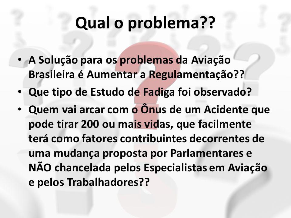 Qual o problema A Solução para os problemas da Aviação Brasileira é Aumentar a Regulamentação Que tipo de Estudo de Fadiga foi observado