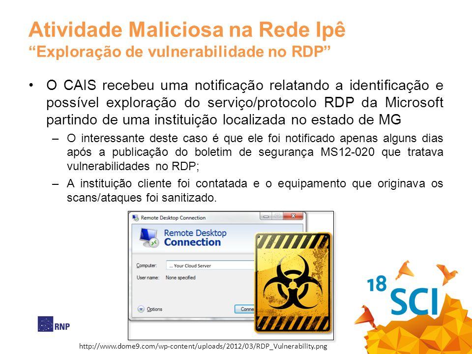 Atividade Maliciosa na Rede Ipê Exploração de vulnerabilidade no RDP