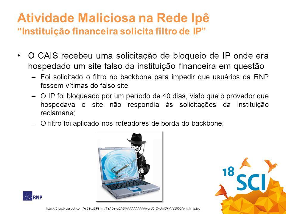 Atividade Maliciosa na Rede Ipê Instituição financeira solicita filtro de IP