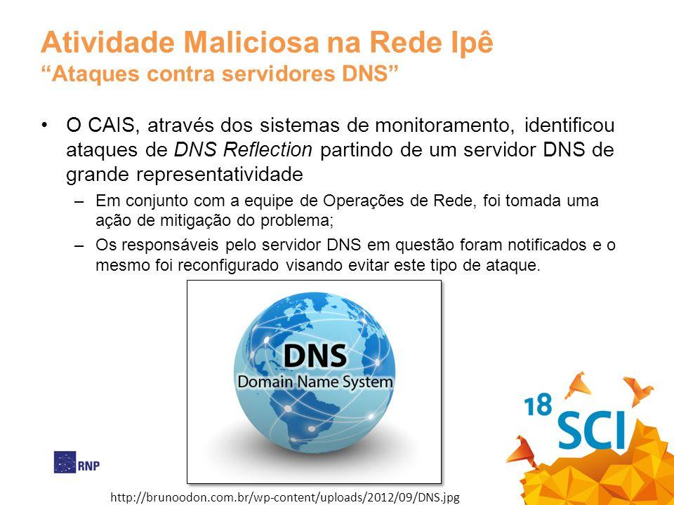Atividade Maliciosa na Rede Ipê Ataques contra servidores DNS