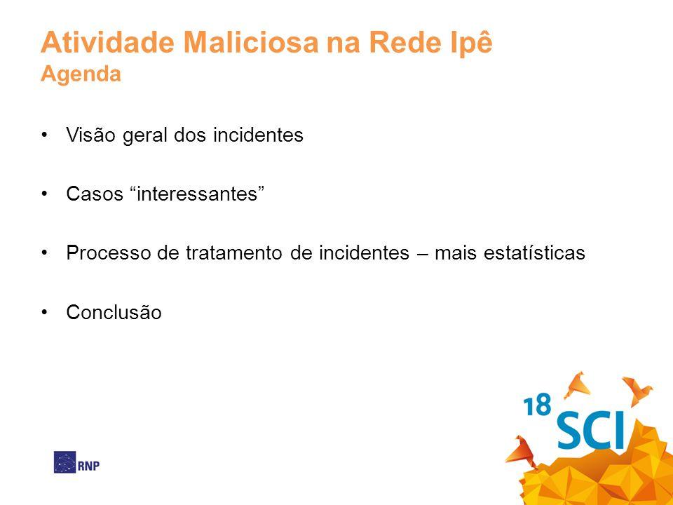 Atividade Maliciosa na Rede Ipê Agenda