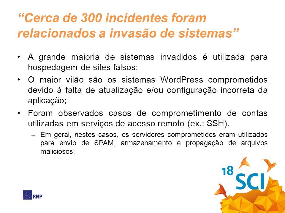 Cerca de 300 incidentes foram relacionados a invasão de sistemas