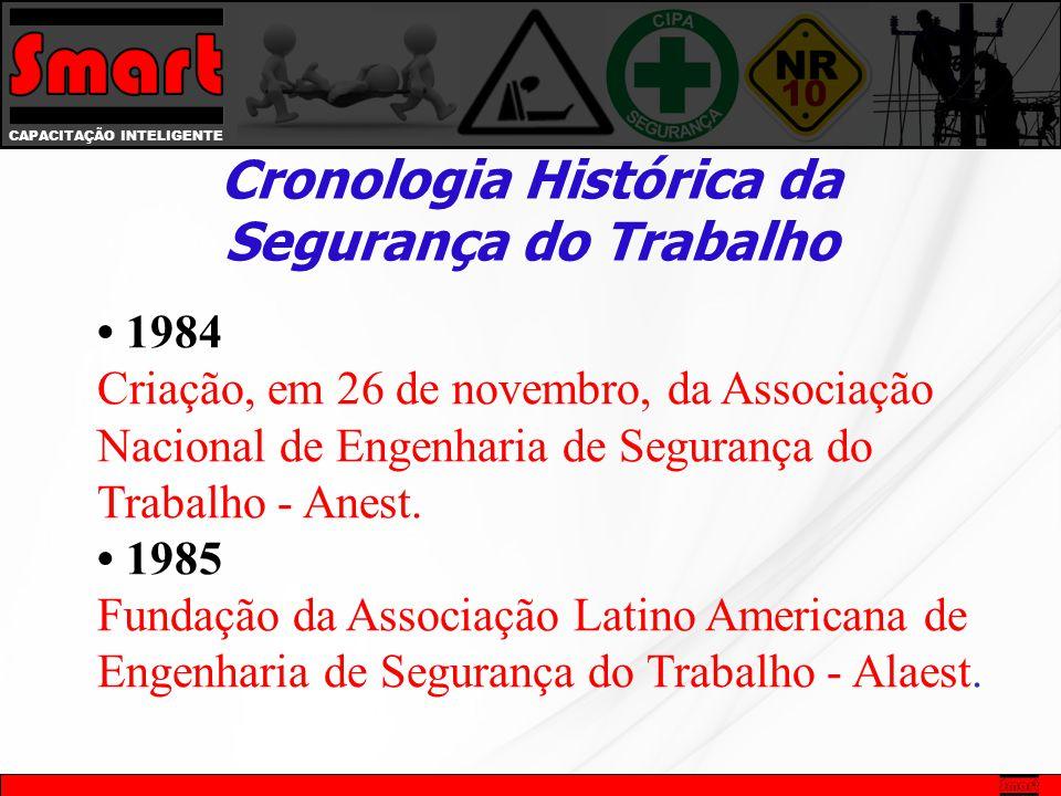 • 1984 Criação, em 26 de novembro, da Associação Nacional de Engenharia de Segurança do Trabalho - Anest.