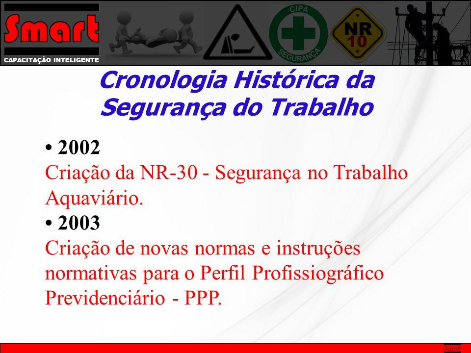 • 2002 Criação da NR-30 - Segurança no Trabalho Aquaviário