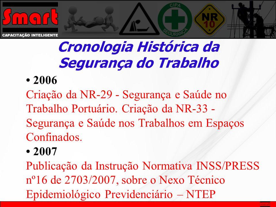 • 2006 Criação da NR-29 - Segurança e Saúde no Trabalho Portuário