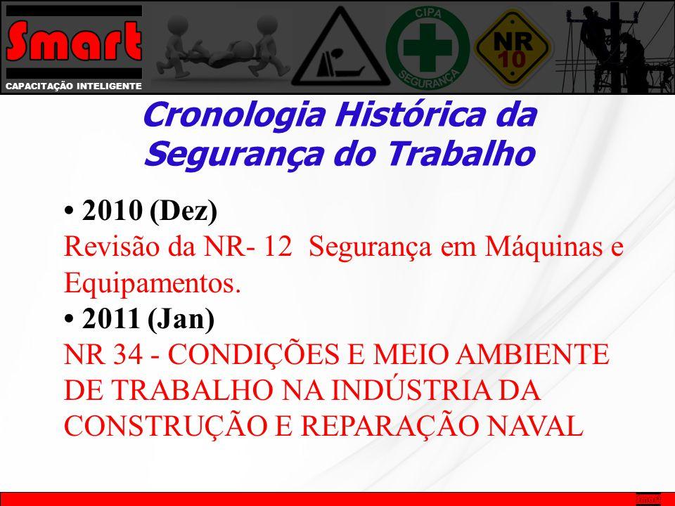 • 2010 (Dez) Revisão da NR- 12 Segurança em Máquinas e Equipamentos.