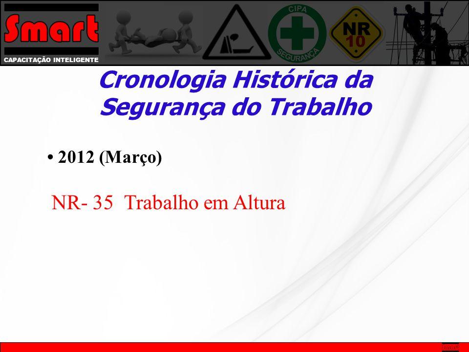 • 2012 (Março) NR- 35 Trabalho em Altura