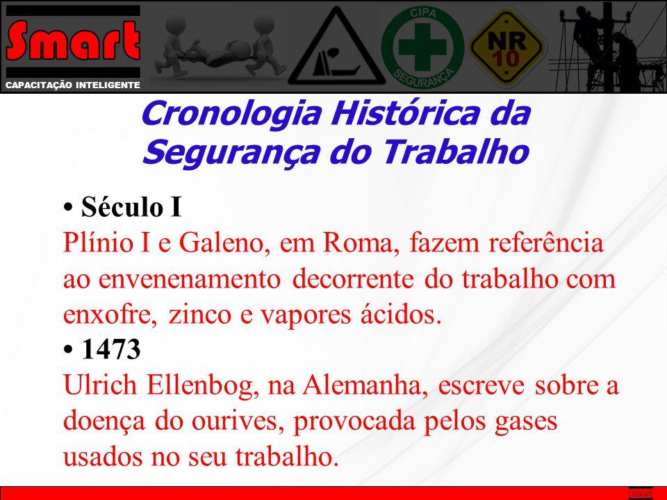 • Século I Plínio I e Galeno, em Roma, fazem referência ao envenenamento decorrente do trabalho com enxofre, zinco e vapores ácidos.