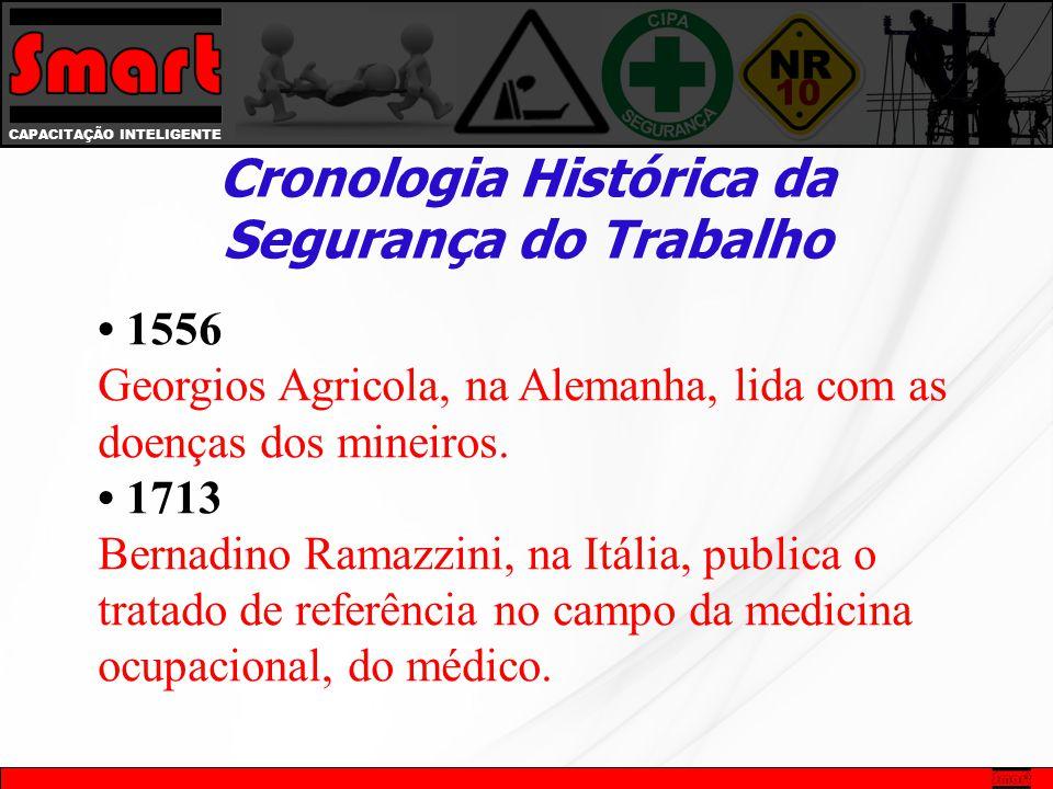 • 1556 Georgios Agricola, na Alemanha, lida com as doenças dos mineiros.