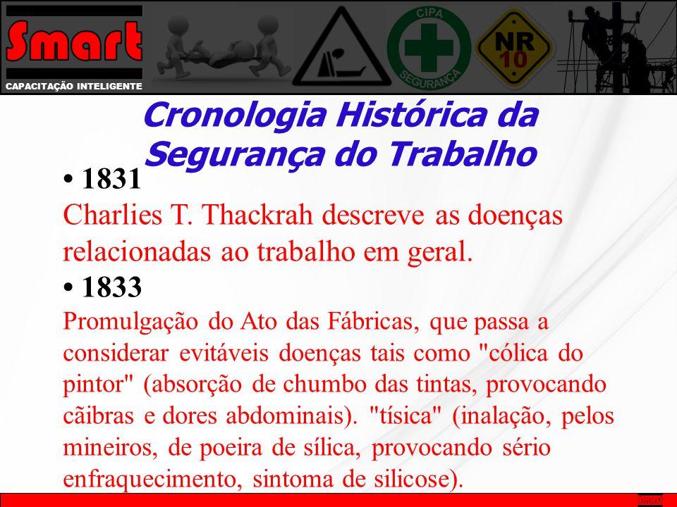 • 1831 Charlies T. Thackrah descreve as doenças relacionadas ao trabalho em geral.